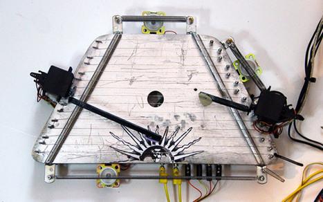 High-tech Russian instrument turns brainwaves into music (video) | Tech News: Gadgets | Scoop.it