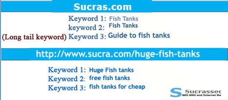 Best Link building Guide for 2013 - Sucras SEO | SEO, SMO and internet marketing | Scoop.it