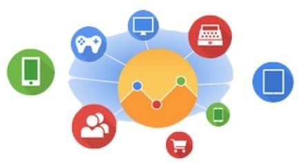 MarTech Investment | MarTech : Маркетинговые технологии | Scoop.it
