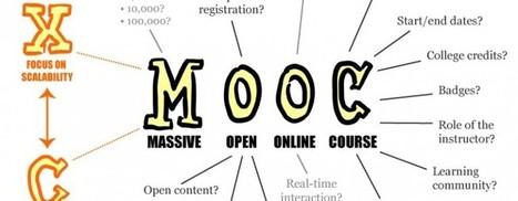 Les MOOCs en santé publique: défis et enjeux d'une nouvelle expérience pédagogique | Centre Virchow-Villermé | Politique de santé | Scoop.it