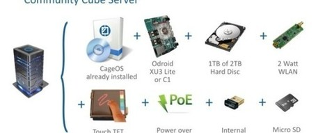 Community Cube on Kickstarter for Open-Source Secure Server | The World of Open | Scoop.it