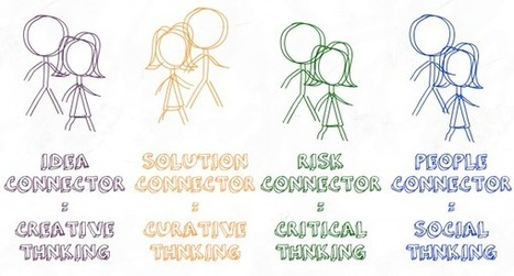 Curative Thinkers and Solution Connectors | Health in Early Years - A Determinant | Scoop.it