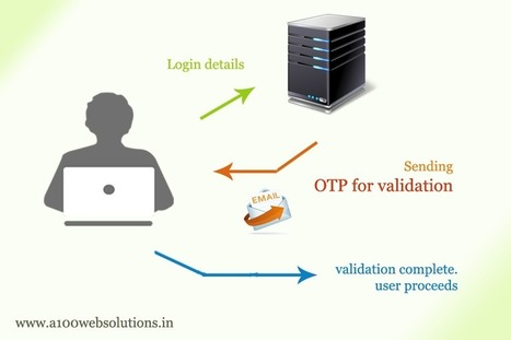 OTP using PHP – the one time passwords - | JQuery | PHP | HTML5 | CSS3 | AJAX | SEO | Scoop.it