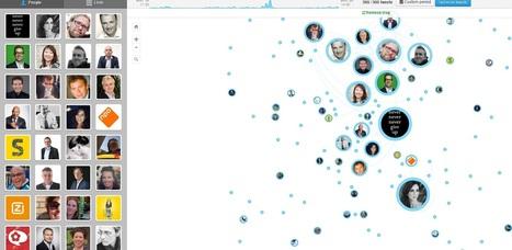 Gratis tool Bluenod geeft inzicht in jouw Twittter-community en influencers - Social Media Marketing vol presentaties, onderzoek, cijfers, trends: SocialMedia.nl | Rwh_at | Scoop.it