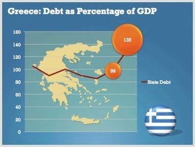Use Editable Maps of Greece to Show the Impact of Debt Crisis and Austerity Measures | PowerPoint Presentation Tools and Resources | Scoop.it