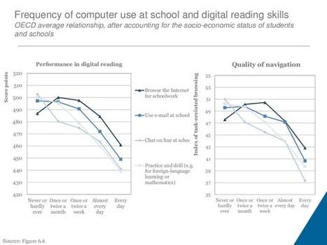 Pietro Blu Giandonato: Il PC a scuola non aiuta? Capiamo perché | Insegnanti 2.0 | AulaMagazine Scuola e Tecnologie Didattiche | Scoop.it