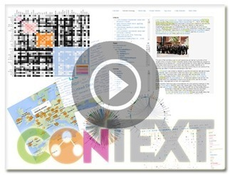conTEXT -- Lightweight Text Analytics using Linked Data | Text Analytics Weekly | Scoop.it