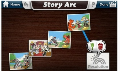 The 10 Types of Educational Apps and When To Use Them – Kindertown | Family Literacy | Scoop.it
