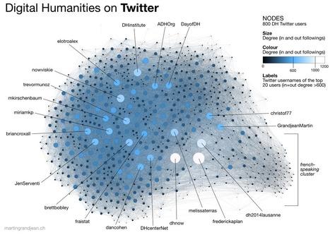 The Digital Humanities network on Twitter: Following or being followed? @GrandjeanMartin | Réseaux sociaux scientifiques | Scoop.it