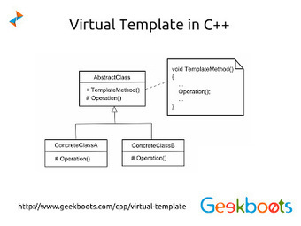 Virtual Template in C Plus Plus   Learn programming with examples   Scoop.it
