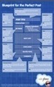 What Does the Perfect Facebook Post Look Like? [Infographic] | Solo Pro World | Business in the 21st Century | Scoop.it
