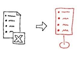 Wiki Ayeba - 7 étapes afin de construire un tableau Kanban pour les obstacles de l'équipe Scrum | Agile Methods | Scoop.it