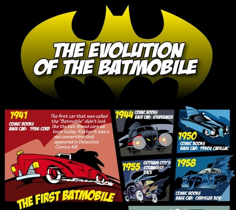 The Evolution of the Batmobile ★ Techi | infographies | Scoop.it