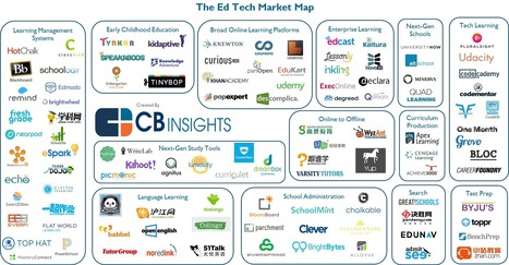 Reinventing School: 106 Ed Tech Startups Across Learning Management, Language Teaching, And More   Mobilization of Learning   Scoop.it