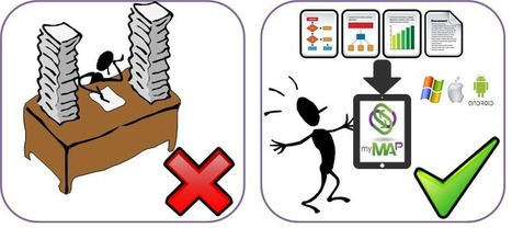 Datacapturesolutions.co.uk offers Mobicontrol at low prices   Data Capture Solutions (UK) Ltd   Scoop.it