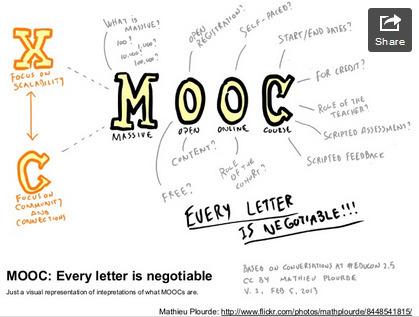 La pregunta de los MOOC | edu & tec | Flipped Classroom | Scoop.it