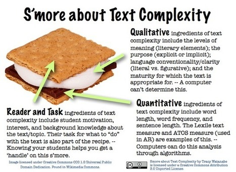 wwwatanabe: Close Read Complex Text, and Annotate with Tech--Part 1 | Common Core State Standards | Scoop.it