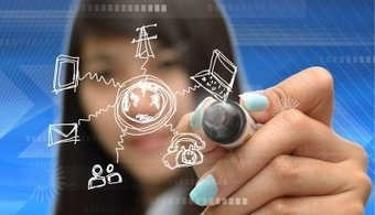 Key Steps to a Successful HR System Implementation | HR Technology | Scoop.it
