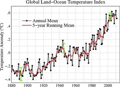 Qué es el Calentamiento Global – Aumento de la temperatura | CalentamientoGlobal | Scoop.it