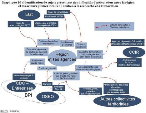 Intelligence économique et CCI dans le rapport de la mission de Modernisation de l'Action Publique | Vedocci | LaLIST Veille Inist-CNRS | Scoop.it