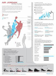 Evolution of Music in the Cloud [Infographic]   EPIC Infographic   Scoop.it