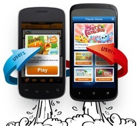 Top 5 Reasons Mobile Developers Fail to Monetize | Display and Mobile Advertising | Scoop.it