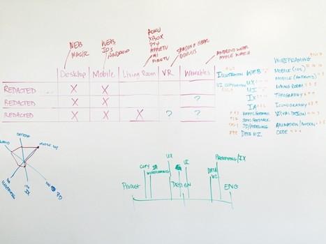 Building Creative Teams without Your Gut | Trabajo en Equipo | Scoop.it