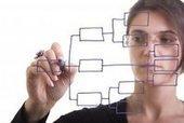 Instructional Design | EDUCARE CON I MEDIA | Scoop.it