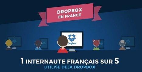 Dropbox estime être 5 fois plus rapide que la concurrence | flux rss twitter g+  facebook | Scoop.it