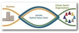 Co-Création = chaîne de valeur hybride ?   SYLVIE MERCIER   Scoop.it