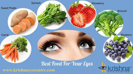 &quot;Healthy Eyes Through a Healthy Food&quot;..!!<br/>Visit Krishna Eye Centre for any&hellip; | Best Eye Hospital in Mumbai | Scoop.it