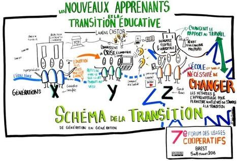 Quelques clés pour la transition de l'école | e learning formation | Scoop.it