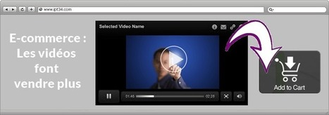E-commerce : les vidéos font vendre plus | Création de site internet Montpellier | Scoop.it