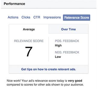 Facebook va noter la pertinence des publicités | Publicité online | Scoop.it