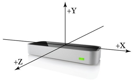 Leap Motion revient avec une version plus performante - Abavala !!! | TRIZ et Innovation | Scoop.it