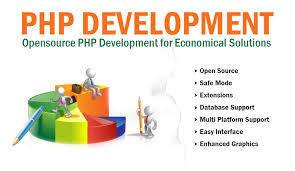 PHP/MYSQL Development Services India | Hire PHP Developer India, Hyderabad | Scoop.it