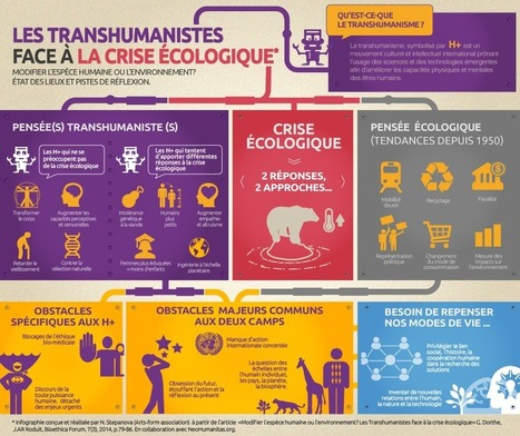 Les transhumanistes face à la crise écologique | Conscience - Sagesse - Transformation - IC - Mutation | Scoop.it