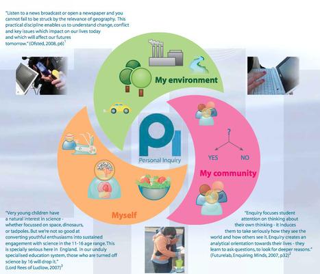 Aprendizaje por indagación personal | Educación y TIC en Mza | Scoop.it