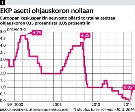 EKP aloittaa massiiviset poikkeustoimet – alkaa ostaa arvopapereita | Yhteiskuntatieto | Scoop.it