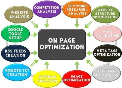 I can do full on page optimization for your wordpress website for search engine traffic for £98 | Top Luxury Watches | Scoop.it