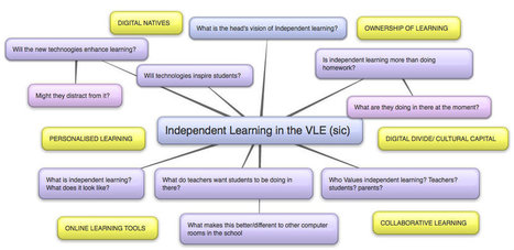 Initial questions | Independent Learning in SJC VLE | Scoop.it