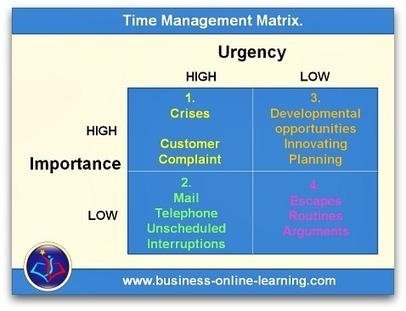 Time Management Study Skill | Knowledge Sharing | Scoop.it