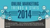 Online Marketing Trends and Stats 2014 [INFOGRAPHIC] | Social Media Today | Digital Marketing | Scoop.it