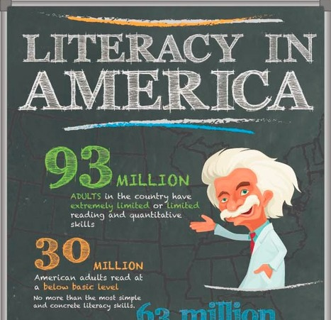The Current State Of Literacy In America - Edudemic | Co-creation in health | Scoop.it
