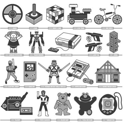 50 juguetes míticos desde 1963 en un gráfico | cultura y sociedad | Scoop.it