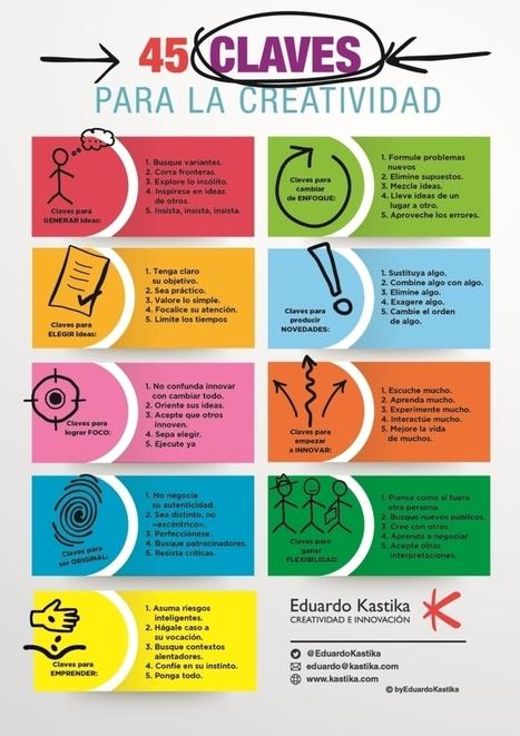45 claves para ser creativo | Prácticas de Creatividad by Pablo López | Scoop.it