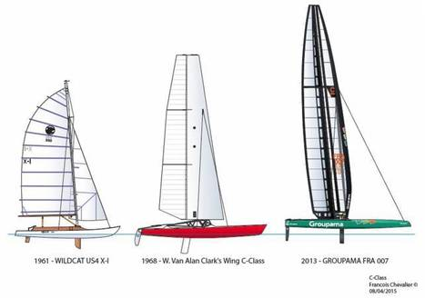 Whole Hog : une aile d'avion sur un Class C | Wing sail technology | Scoop.it