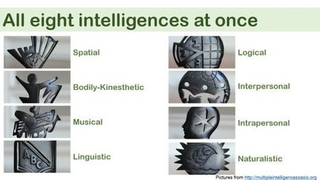 The 11-Minute Guide To All 8 Intelligences - Edudemic | Rescoop.it | Scoop.it