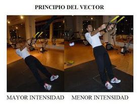 TRX Training ~ Jose Joaquín Acosta Arango | TRX Ejercicios | Scoop.it