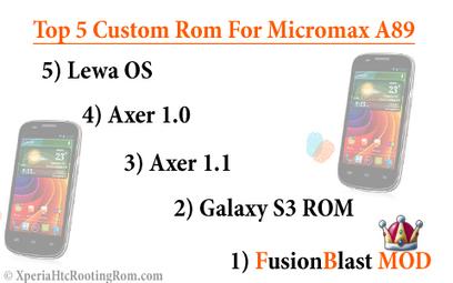 Top 5 Best CUSTOM ROM for MICROMAX A89 | Custom ROM | Scoop.it